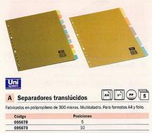 095673(1/5): Imagen de DEFINICLAS SEPARADOR