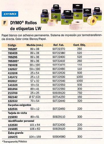 Comprar Cinta rotuladora 783408 de Dymo online.
