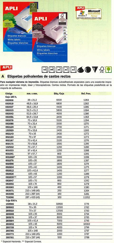 APLI APLI ETIQUETAS ILC CAJA 100 HOJAS 100 UD 210X297 ( A4) BLANCAS 1281
