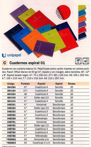 Comprar  048783(1/10) de Guerrero online.