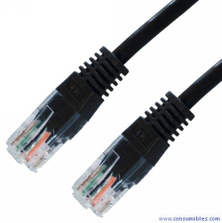Comprar Seguridad y Redes 10.20.0402-BK de Nanocable online.
