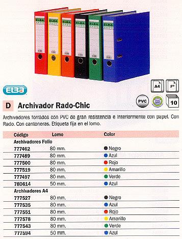 ENVASE DE 10 UNIDADES ELBA ARCHIVADOR PALANCA RADO CHIC A4 LOMO 50 MM AZUL 100022651