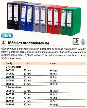 ELBA MÓDULO ARCHIVADOR 3UD A4 LOMO 50 MM AZUL 100580056