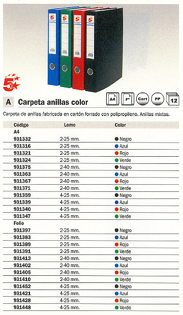 DEFINICLAS CARPETA ANILLAS FOLIO 2-25 MM NEGRO 931397