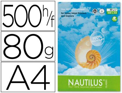 Comprar  28666 de Nautilus online.