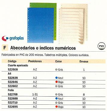 ENVASE DE 8 UNIDADES GRAFOPLAS SEPARADORES NUMERICOS 31 POSICIONES FOLIO GRIS PVC 4100071