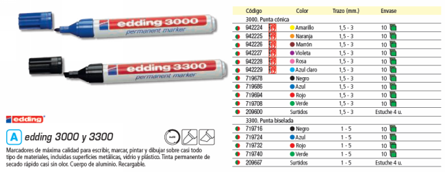 ENVASE DE 10 UNIDADES EDDING PERMANENTE PUNTA REDONDA 1.5-3 MM NARANJA 3000-06