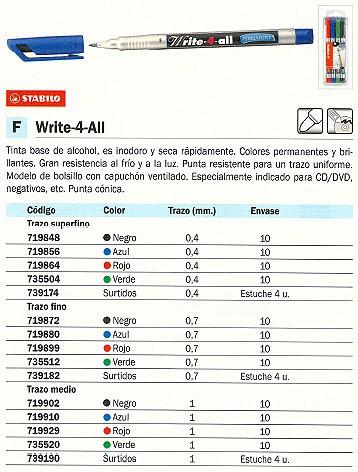 Comprar  719856(1/10) de Stabilo online.