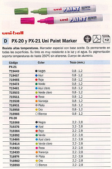 ENVASE DE 12 UNIDADES UNI-BALL MARCADOR PERMANENTE PX-21 TRAZO 0,8-1,2MM PUNTA CONICA BLANCO PX2101400