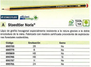 ENVASE DE 12 UNIDADES STAEDTLER LÁPIZ NORIS 122 MADERA HB GRAFITO