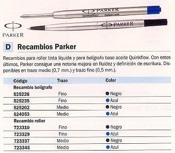 PARKER RECAMBIO ROLLER 0.7 AZUL S0881250