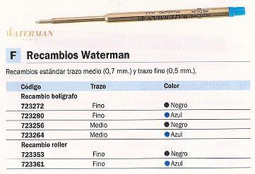 WATERMAN RECAMBIO BOLÍGRAFO WATERMAN AZUL TRAZO 0.5 MM S0791000