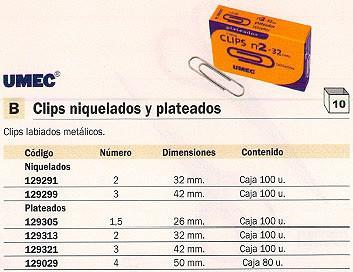 ENVASE DE 10 UNIDADES UMEC CLIPS LABIADOS CAJA 80 UD 50 MM NIQUELADO 201400