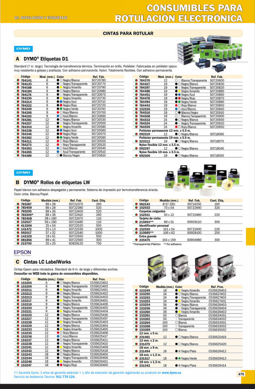 CINTAS ROTULACION 12 MM X2M NEGRO/BLANCO C53S625420