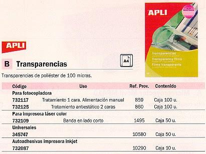 APLI TRANSPARENCIAS CAJA DE 50 UD DE POLIESTER DE 100 MICRAS A4 10580