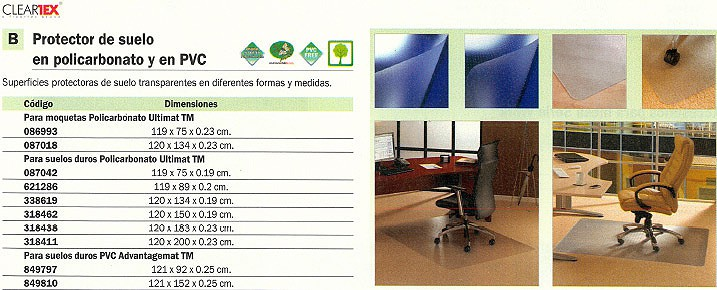 FLOORTEX PROTECTOR SUELO 121X92 PVC 329232LV