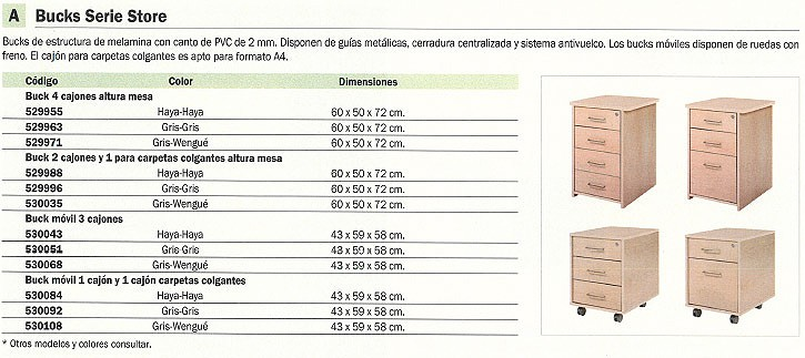 ROCADA BUCKS SERIE STORE 1 CAJ.+1 CAJ. CARPETAS COLGANTES MELAMINA 43X59X58CM HAYA HAYA 4004AA01