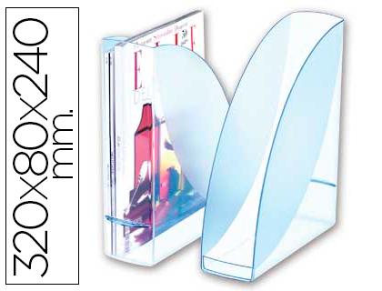 REVISTERO CEP CONFORT ICE BLUE PLASTICO CELESTE TRANSPARENTE