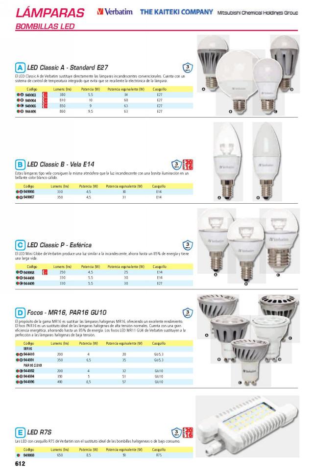 VERBATIM BOMBILLA LED MR16 GU5,3200 LUMENS. 52138