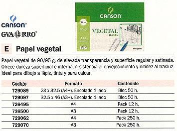 CANSON PAPEL VEGETAL 50 HOJAS A4 90 GR 200400714