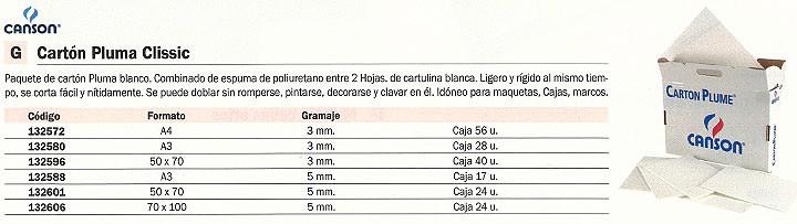 CANSON CARTÓN PLUMA PAQUETE 28 HOJAS 3 MM A3 BLANCO 205154222