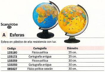 Comprar Esferas Cartografia 133172 de Scangloble online.