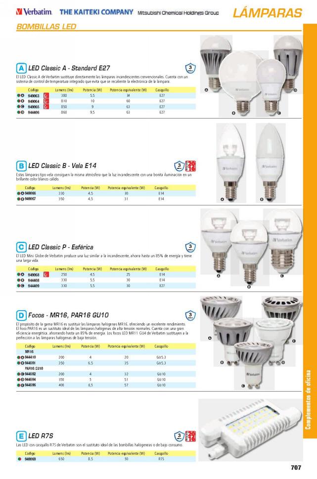 VERBATIM LED CLASSIC A E27 9.0W 4000K 850LM 52626