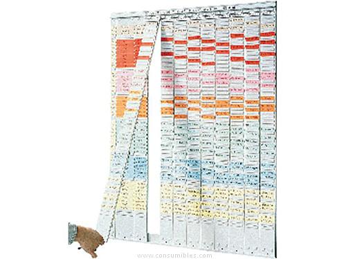 Conferencia y presentacion NOBO SOPORTE INDICE 481MM INDICE 15 1900411