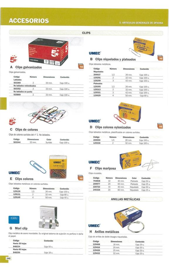 UMEC CLIPS LABIADOS Nº1,5 CAJA 100 UD 26 MM NIQUELADOS U200204