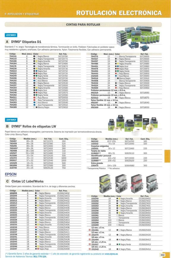 CINTAS ROTULACION 18 MM X1 5M PLATA REFLEJA/NEGRO C53S626414
