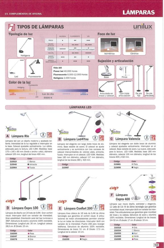 LÁMPARA LED CEPRO 100 24 LEDS DE 0.6W GRIS VARIADOR INTENSIDAD 30X28,5X15 2001000961