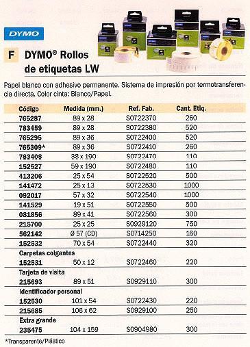 562142: Imagen de DYMO ETIQUETA CD LW