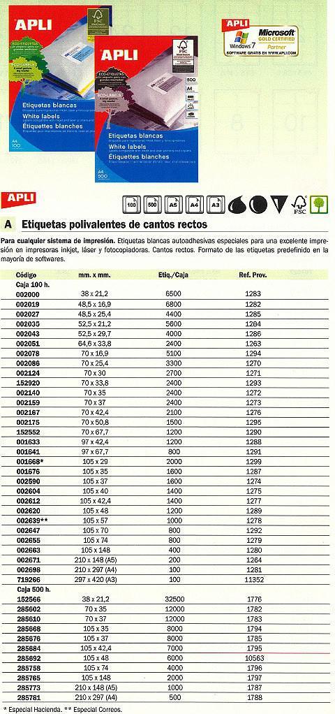 002043: Imagen de APLI ETIQUETAS ILC C