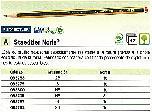 095745(1/12): Imagen de STAEDTLER LAPIZ NORI