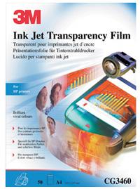 Transparencias retroproyector